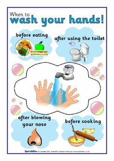 This information and poster about when to wash your hands could be used to help with science on the days about classroom safety, home safety, and doctors. Hygiene Lessons, Health Lessons, Hand Washing Poster, People Who Help Us, Safety Posters, Medical Posters, Hand Hygiene, Home Safety, Personal Hygiene