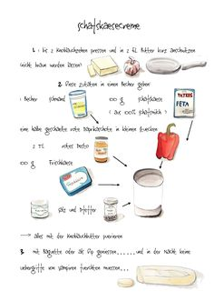 Illustrierte Rezepte / Lebensmittel (Food) Kochen «antiMaid A Few Helpful Tips On How To Buy A House Whole30 Recipes Lunch, Recipe Drawing, Easy Whole 30 Recipes, Avocado Salad Recipes, Susa, Vodka Cocktails, Snacks Für Party, Toddler Books, Food Journal