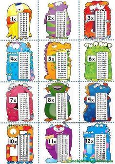 Math Coloring Worksheets, Kids Math Worksheets, Math Activities, Teaching Multiplication, Teaching Math, Math Classroom, Kindergarten Math, Preschool Charts, Math Poster