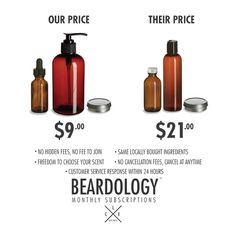 Is your subscription really saving you money? Subscriptions starting at $1 --> www.beardology.co