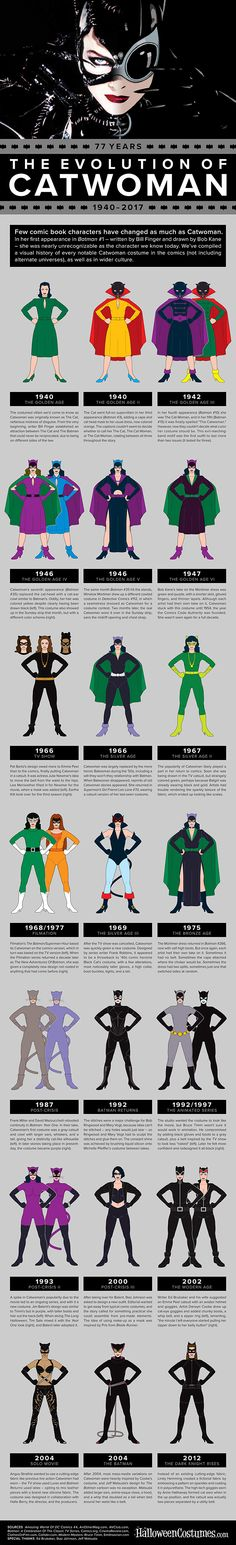 The Evolution of Catwoman http://geekxgirls.com/article.php?ID=8955