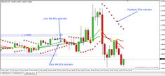 BOSS Breakout Method Trading System