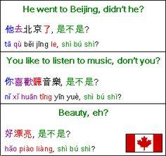 Chinese shi-bu-shi