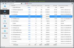 This view shows a list of active processes and their resource utilization.  Download the freeware WMI Tools today: http://www.adremsoft.com/wmitools