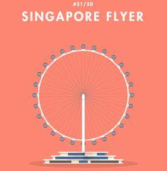 Singapore Architecture, Chart