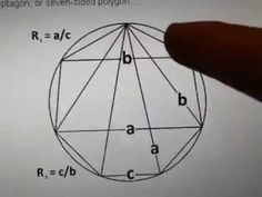 Overview of an Expanded Version for the Euclidean Algorithm.