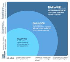 crecimiento_innovacion