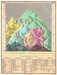 Maps from Geographicus | The Public Domain Review