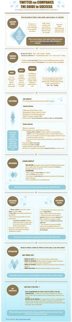 Guía para tener éxito con una cuenta empresarial de Twitter. Infografía en español. #CommunityManager
