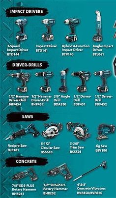 MAKITA Industrial Power Tools - Tool Details - LXPH03