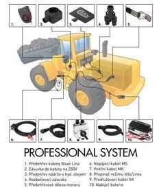 Schéma zapojení systému předehřevu motorů Calix v nákladních automobilech. Omega, Europe, Vehicles, Cable, Automobile, Car, Vehicle, Tools