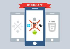 Get hybrid mobile app development at affordable prices and get most effective hybrid app development with the like of Ionic, Xamarian, PhoneGap and Titanium. Mobile App Development Companies, Mobile Application Development, Best Mobile, Best Apps, A Team, Latest Technology, Website, Software, Graphics