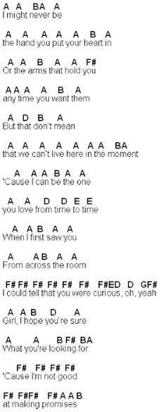 One Direction Fireproof Chords Capo 1 One Direction Pinterest