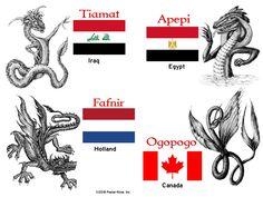 Romania, Dragons, Egypt, Reading, Books, Art, Art Background, Libros, Book