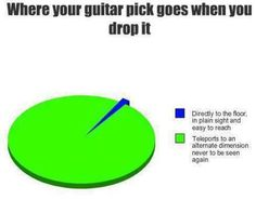This is all too true for many #guitar players! Happens ALL the time to me. CRAZY! Hey, that rhymes!
