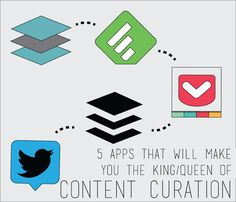 Content Curation - T Apps that will make you King/Queen of Content Curation #marketing #content