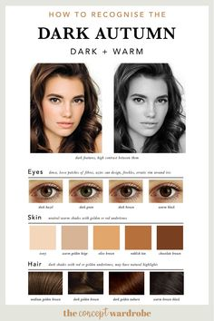 If you have just discovered that you are a Dark Autumn in the seasonal colour analysis, find out which colours look best on you. Dark Autumn, Soft Autumn Deep, Color Me Beautiful, Yellow Makeup, Colorful Makeup, Paleta Deep Winter, Deep Autumn Color Palette, Fall Hair Colors, Deep Winter Colors