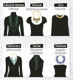 Collar segun tipo de cuello