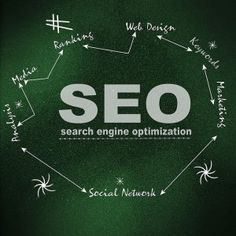 SEO is a powerful tool every online entrepreneur uses. Here are 10 easy ways to SEO your content and improve your Google rankings.