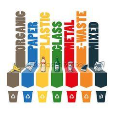 Scarica - Segregazione di tipi di spazzatura con bidoni di riciclaggio — Illustrazione stock #72081005