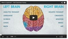 Video Resource of the Week: What's Going On Inside A Dyslexic Student's Brain?   - repinned by @PediaStaff – Please Visit  ht.ly/63sNt for all our ped therapy, school & special ed pins