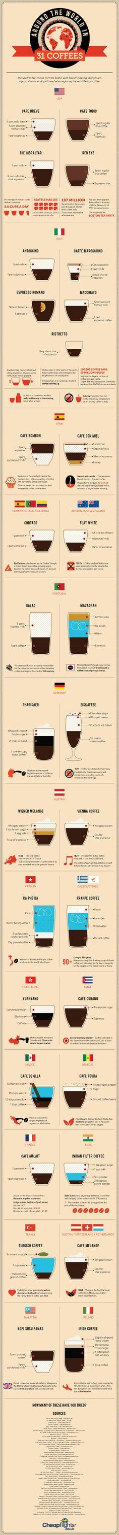 Dünyanın Kahvesi