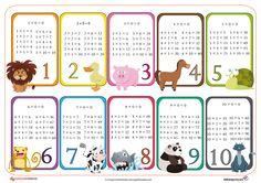 tablas-de-multiplicar-5.png 1.200×848 pixels