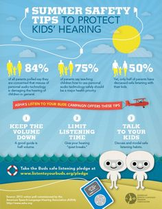 Summer safety tips to protect kids' hearing. #edchat #edtech    http://www.listentoyourbuds.org