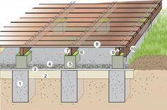 Querschnitt einer Terrasse