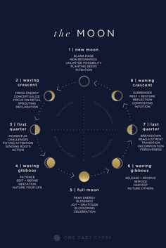 red moon cycle meaning - photo #21
