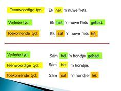 Teenwoordige+tyd:+Ek+het+'n+nuwe+fiets.+Verlede+tyd:+Ek+het.jpg (960×720)