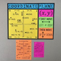 My Math Resources - Coordinate Plane Poster & Handout