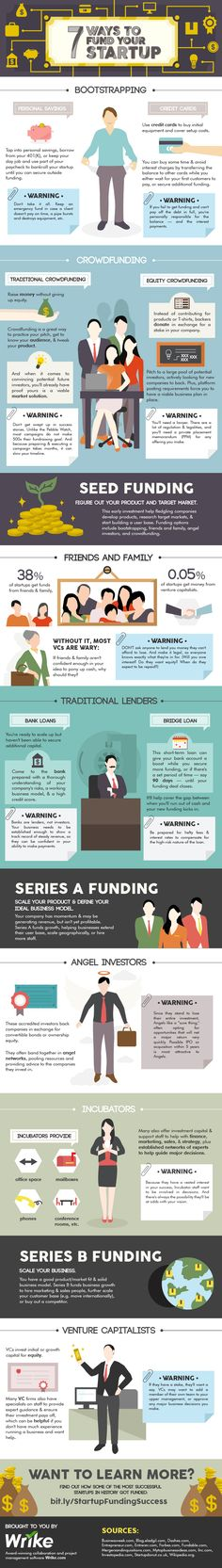 7 Ways To Fund Your #Startup #infographic #sme