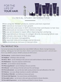 #MONAT Clinical Study Information and what we don't put in our products. kimwalden.mymonat.com