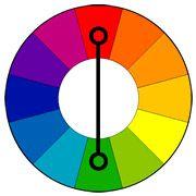 Complementair Kleurcontrast: De tegenovergestelde kleur.