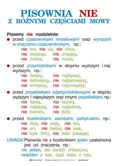 pisownia_nie_rozdzielnie.jpg (589×827)