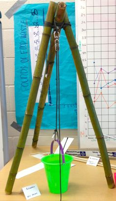 Bamboo sticks make an excellent base for a bucket pulley.