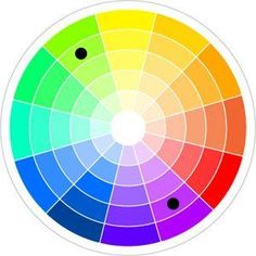 Szuflada: Zasady łączenia barw.