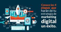 Crear contenido con propósito te permite obtener óptimos resultados en tus estrategias de marketing digital. #NextU