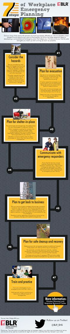 Infographic: 7 Steps of Workplace Emergency Planning