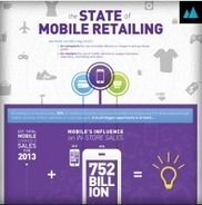 How M-Commerce is a growing Phenomenon within the Retail Industry [ Infographic ]