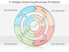 1013 Business Ppt Diagram 4 Stages Improving Business Processes Powerpoint Template #Powerpoint #Templates #Infographics