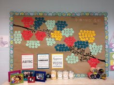 Great ideas for decorating bulletin board in Speech/language tx room