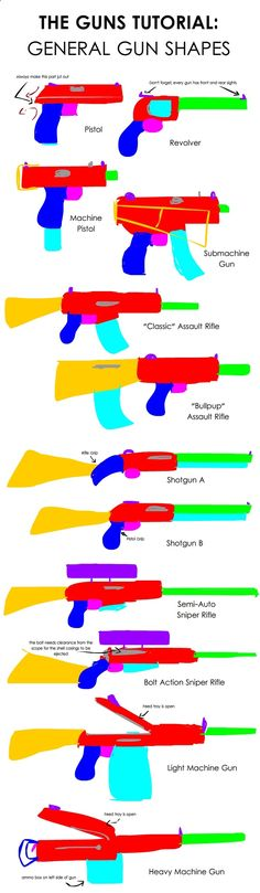 Guns Mini-Tutorial: Shapes by PhiTuS.deviantart... on @DeviantArt