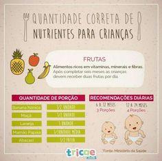 Quantidade correta de frutas