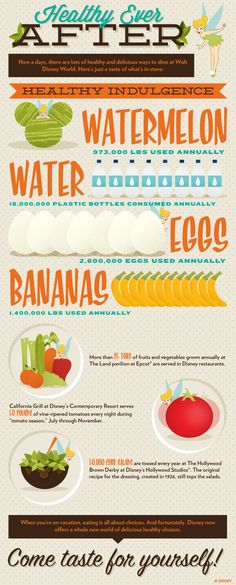 There are so many healthy choices when dining at Walt Disney World. #infographic