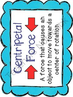 an introduction to the science of centrifugal force Introduction centrifugal force is an outward force apparent in a rotating reference frame it does not  centrifuges are used in science and industry to separate .