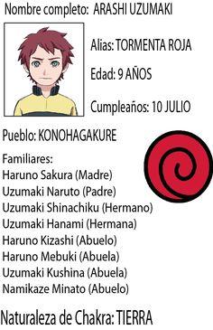 Boruto 2, Narusaku, Naruhina, Sasunaru, Sakura And Sasuke, Sakura Haruno, Naruto Oc, Anime Naruto, Familia Uzumaki