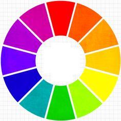 Bánh xe nhiều màu  Chính là khi kết hợp các màu sắc bổ sung bạn phải tuân thủ nguyên tắc hai màu đối diện nhau trên bánh xe nhiều màu. Đây là bảng màu chuẩn khi bạn phối hợp với nhau sẽ tạo nên sự nổi bật hoàn hảo và khả năng nhấn nhá tuyệt vời.