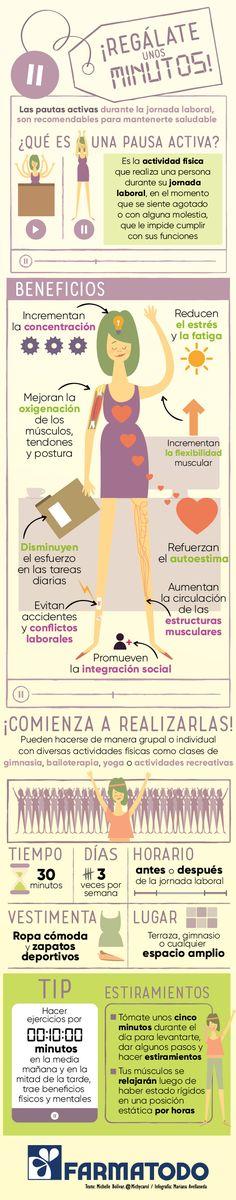 Practica la pausa activa y disfruta de sus beneficios. #Salud #Bienestar #Activa #Mujer #Farmadoto